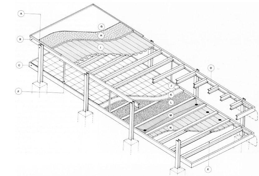 mies-farnsworth-estrutura
